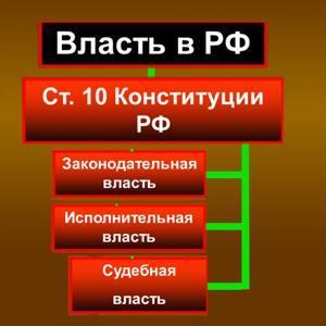 Органы власти Свердловска