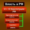 Органы власти в Свердловске